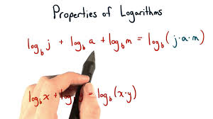 Some New Properties of Logarithms