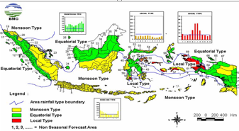 Climatic Variability and Trend over Indonesia Maritime Area for the Period 1960 – 2018