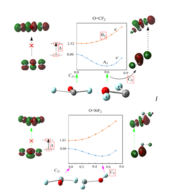 Investigation of Factors Affecting the Structural and Electronic Properties of O = EF2  (E = C, Si) Configurations