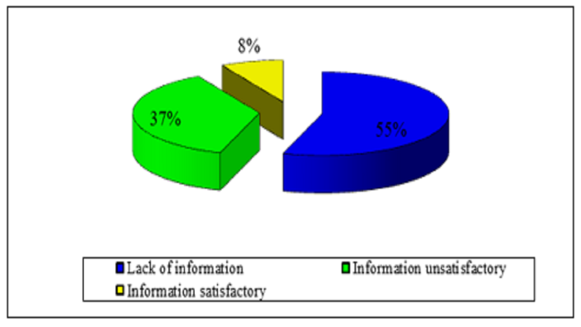 Implementation of a System of Improvements in the Management of Changes in Healthcare Facilities - Barrier Analysis