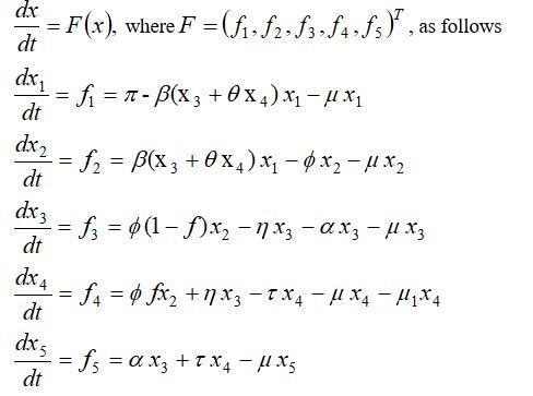 Dynamics of Covid-19 Transmission Using Mathematical Model