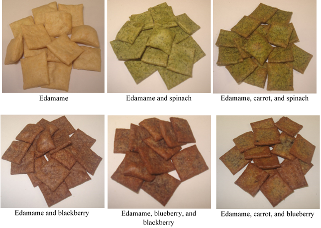 Physical Properties and Consumer Sensory Study of Edamame Snack Chips Incorporated With/Without Fruits and/or Vegetables