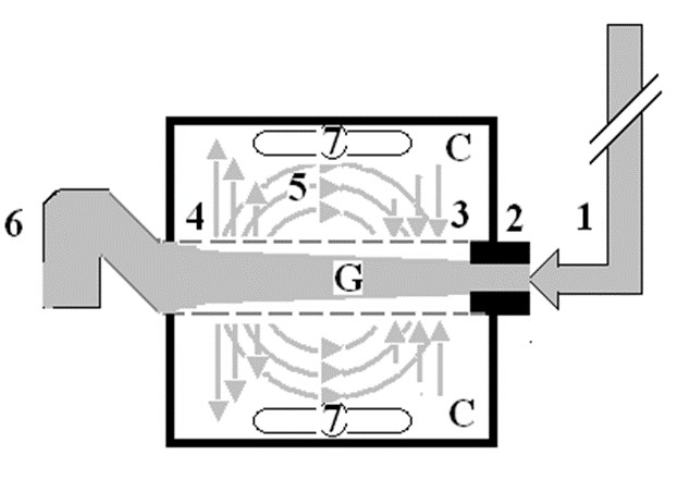Volume Kinetic (VK) Shock or Volumetric Overload Shocks (VOS) In Surgical Patients