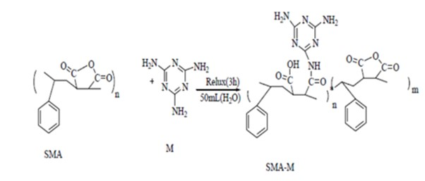 Synthesis and Characterization Nanoparticles Derivation of Poly (Styrene -Alt-Maleic Anhydride) For Removing Chromium (VI) Ion from Aqueous Solutions