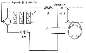 Resistor Capacitor Model of Progressive Myopia