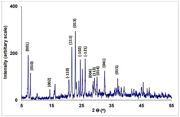 Lattice Potential Energy, Conduction Mechanisms Of The New Alkali Earth Organic-Inorganic Hybrid 1,7-Heptane Diammonium Calcium Tetrachloride
