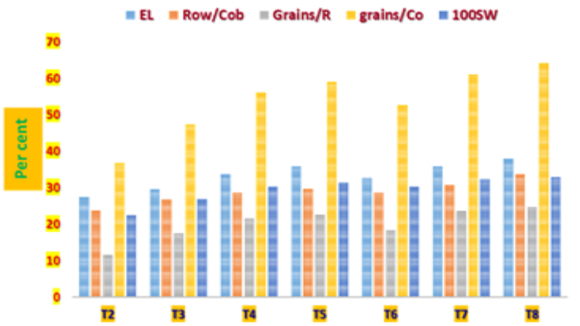 Response of Maize to Silicon Fertilization Grown In Sodic Soil